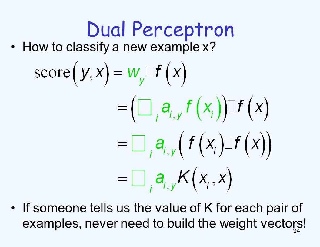 Dual Perceptron Start with zero counts (alpha)
