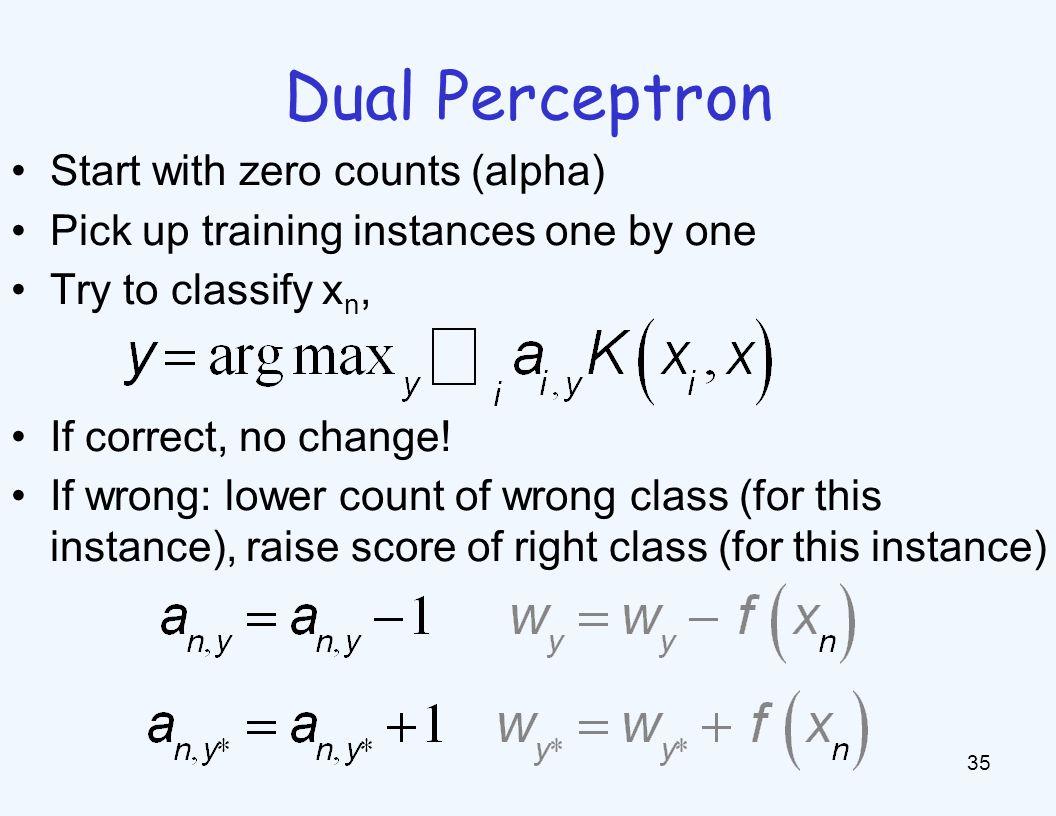 Kernelized Perceptron