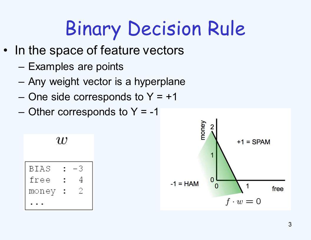 Learning: Binary Perceptron