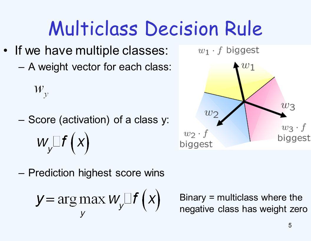 Learning: Multiclass Perceptron