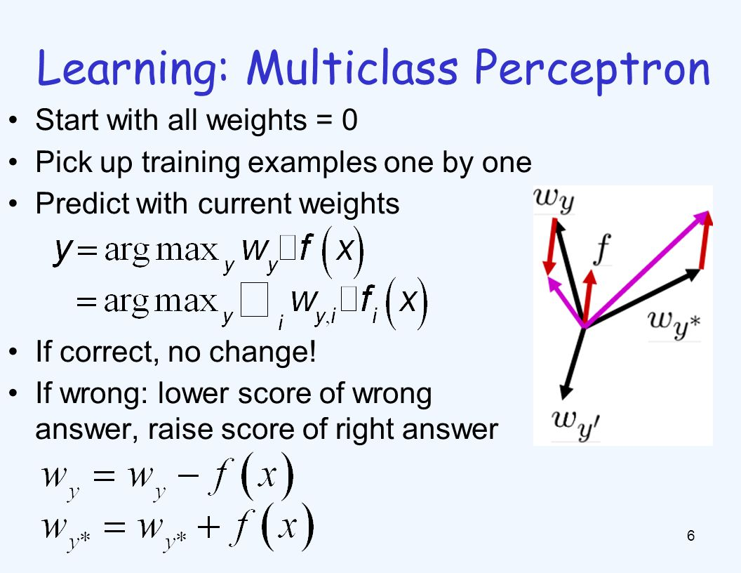 Examples: Perceptron Separable Case