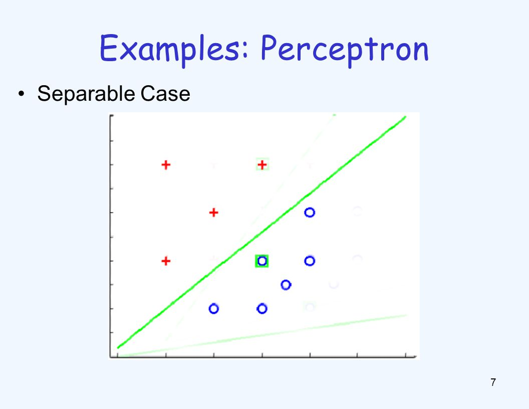 Today Fixing the Perceptron: MIRA Support Vector Machines