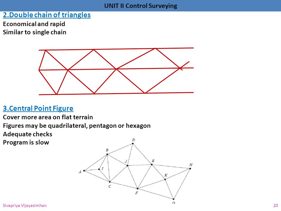 2.Double chain of triangles