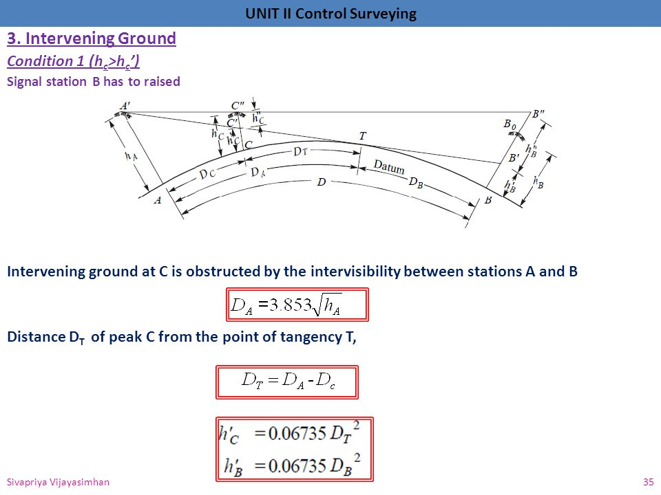 3. Intervening Ground Condition 1 (hc>hc')