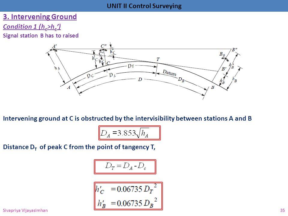3. Intervening Ground Condition 1 (hc>hc')