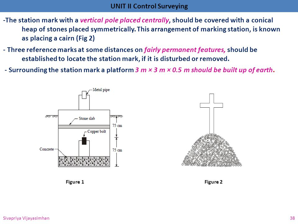 -The station mark with a vertical pole placed centrally, should be covered with a conical heap of stones placed symmetrically. This arrangement of marking station, is known as placing a cairn (Fig 2)