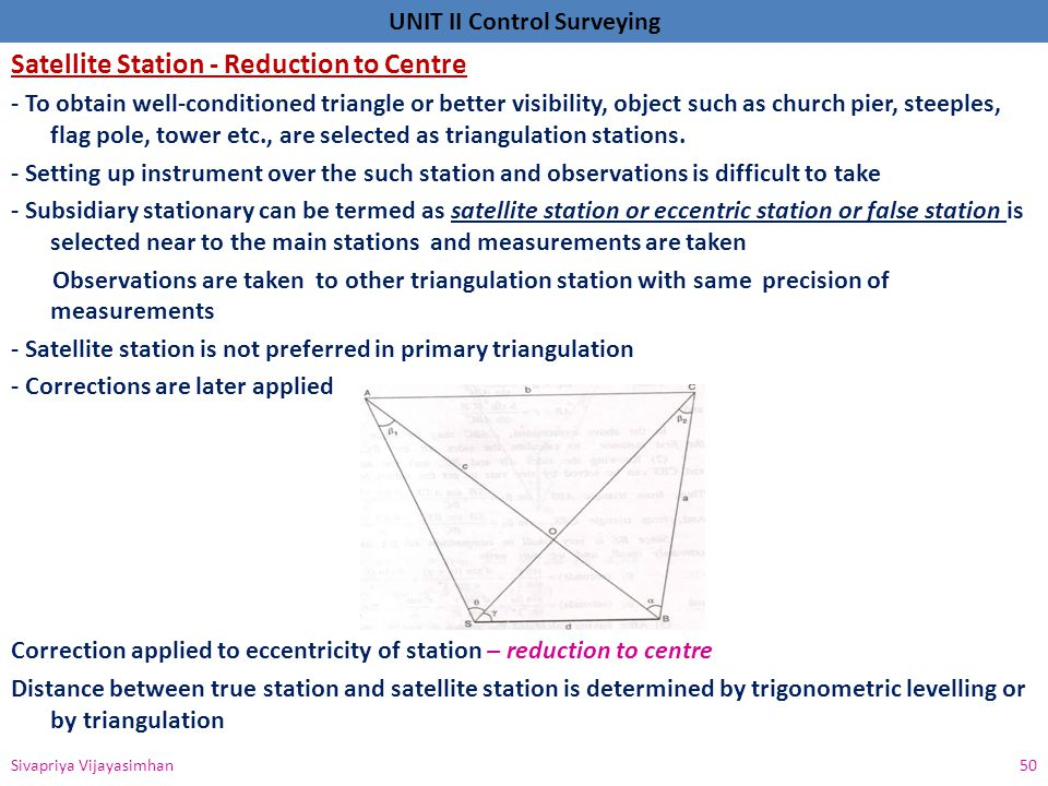 Satellite Station - Reduction to Centre