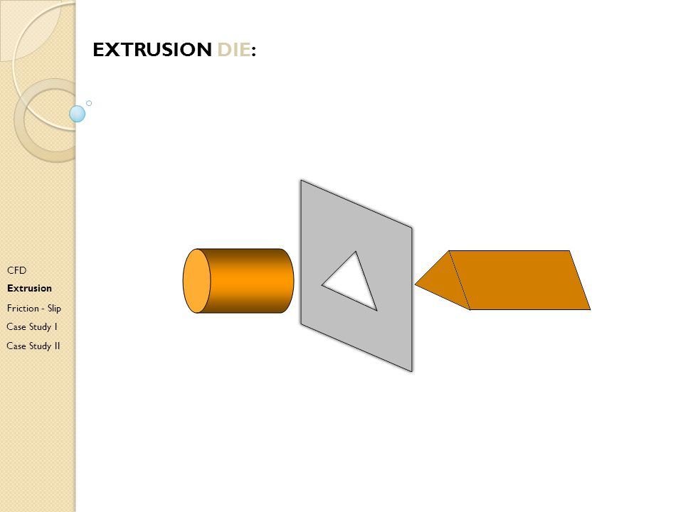 Extrusion dIE: CFD Extrusion Friction - Slip Case Study I