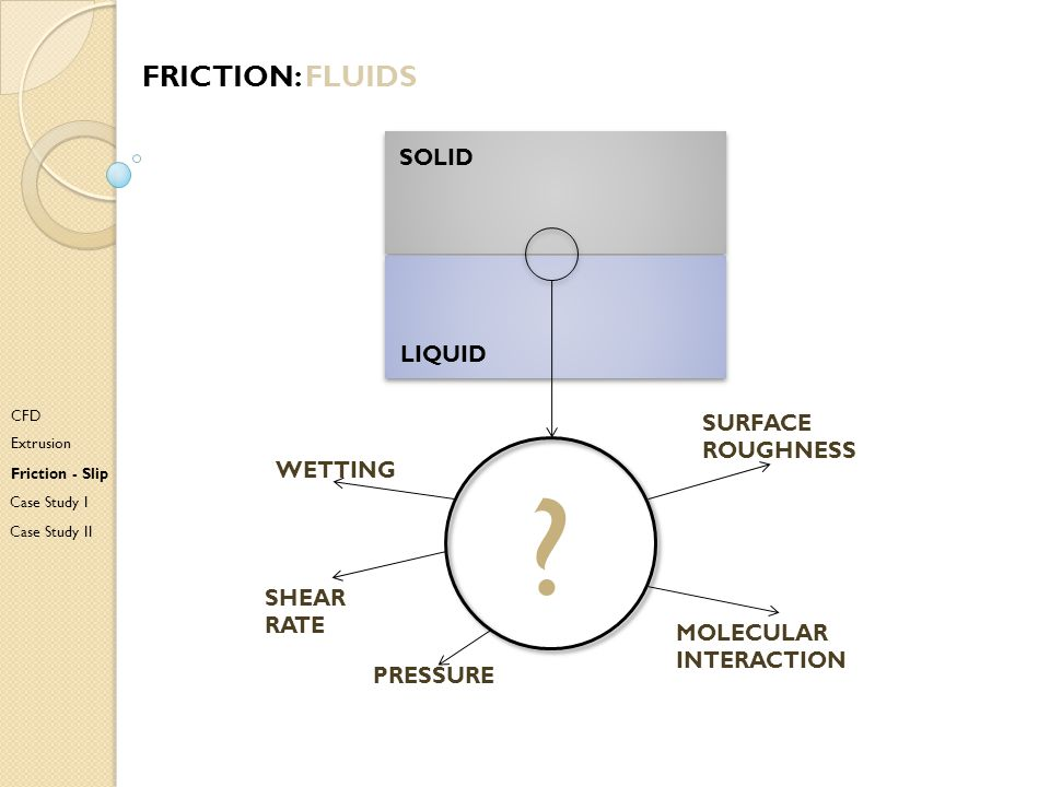 Friction: Fluids solid liquid CFD Surface roughness Extrusion