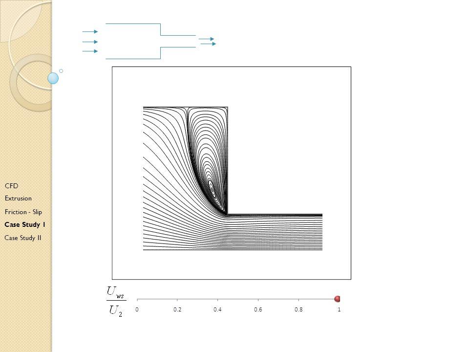 Ed CFD Extrusion Friction - Slip Case Study I Case Study II