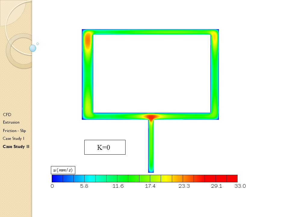 CFD Extrusion Friction - Slip Case Study I Case Study II K=0