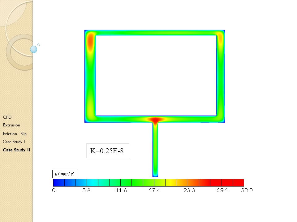 CFD Extrusion Friction - Slip Case Study I Case Study II K=0.25E-8