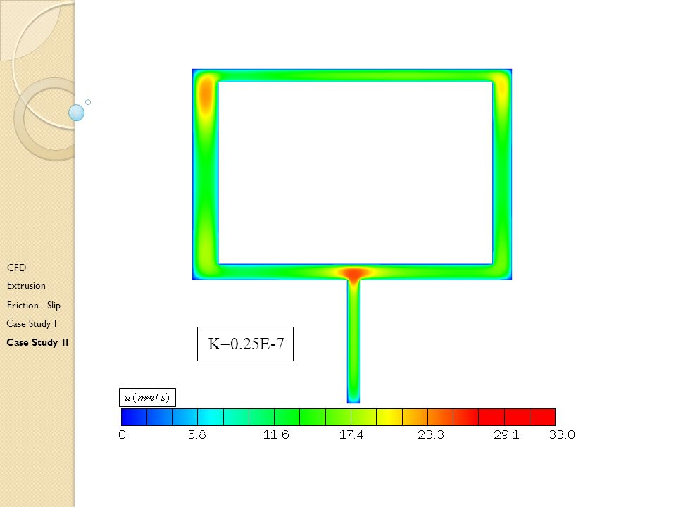CFD Extrusion Friction - Slip Case Study I Case Study II K=0.25E-7