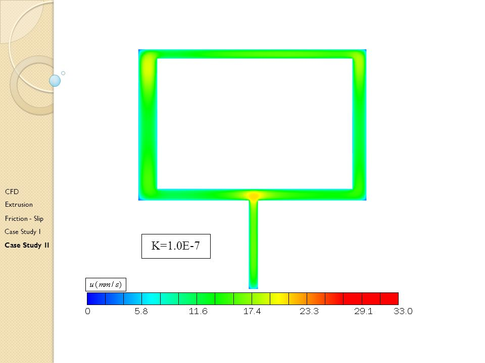 CFD Extrusion Friction - Slip Case Study I K=1.0E-7 Case Study II