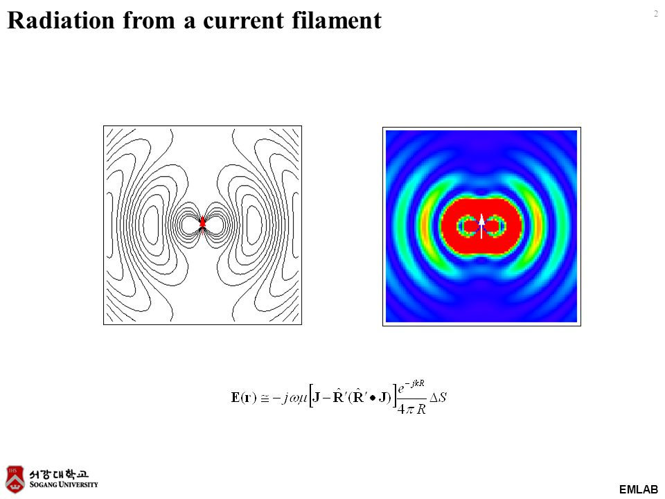 Radiation from a current filament