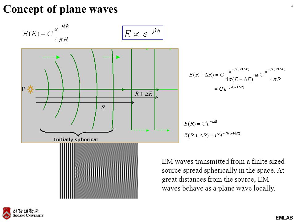 Concept of plane waves
