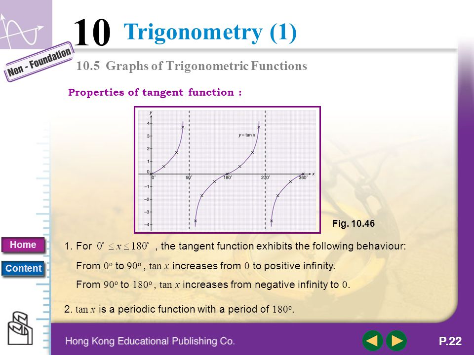 10.5 Graphs of Trigonometric Functions
