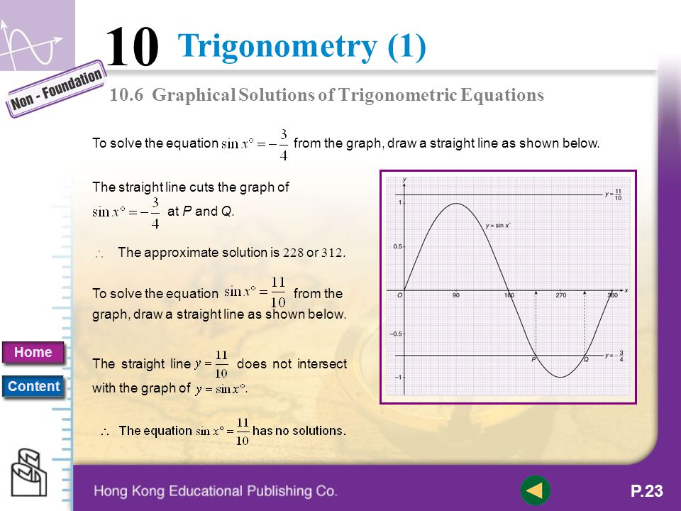10.6 Graphical Solutions of Trigonometric Equations