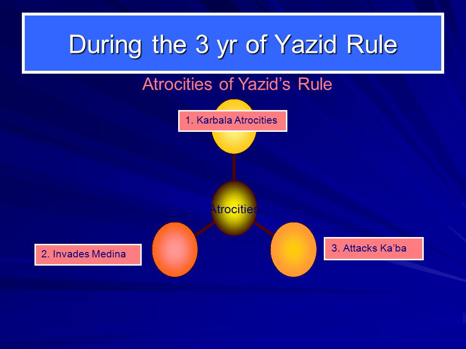During the 3 yr of Yazid Rule