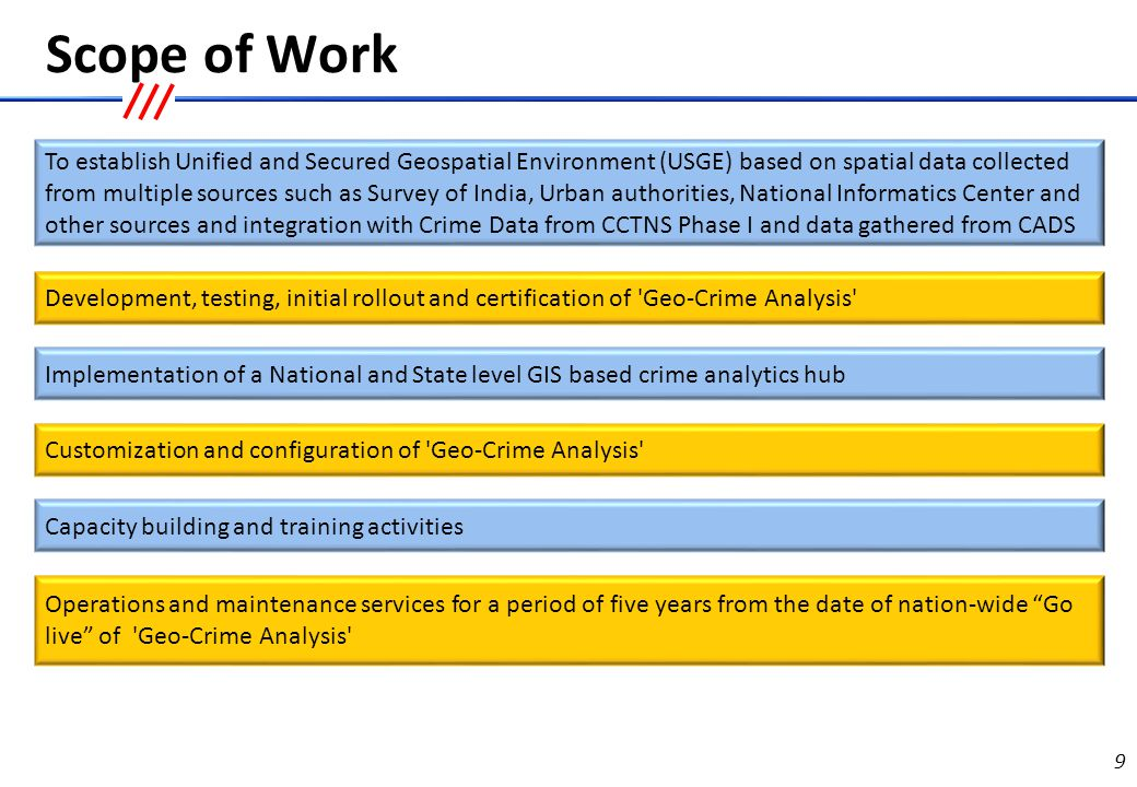 Geo-Crime Analysis Broad Level Architecture