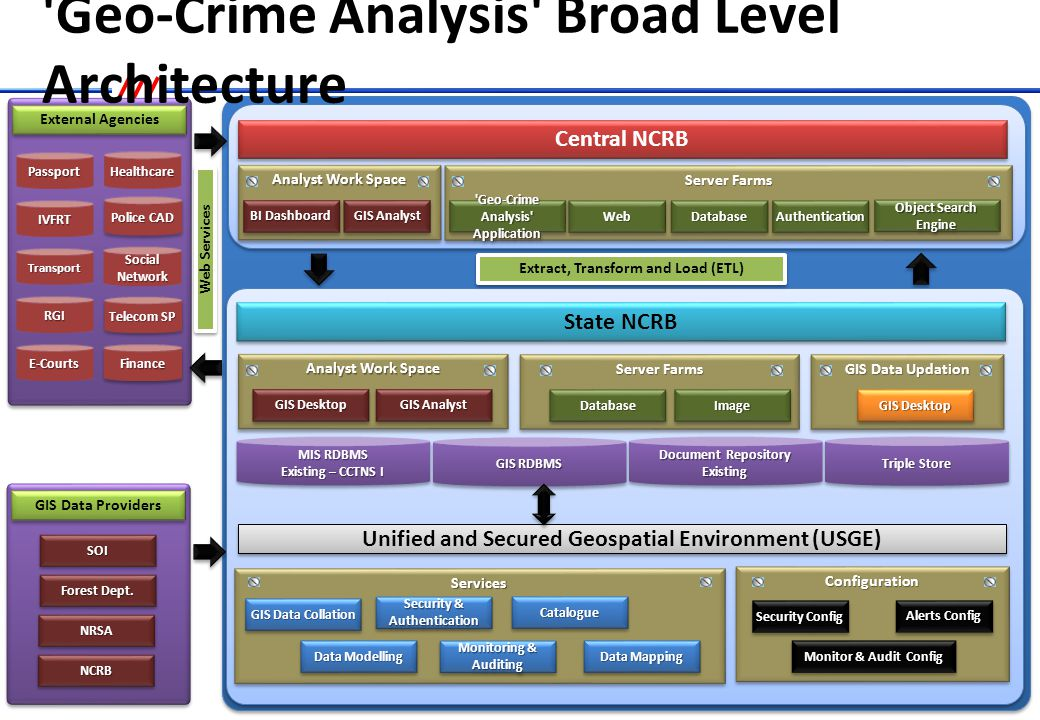 Integration of these maps with the Geo-Crime Analysis application