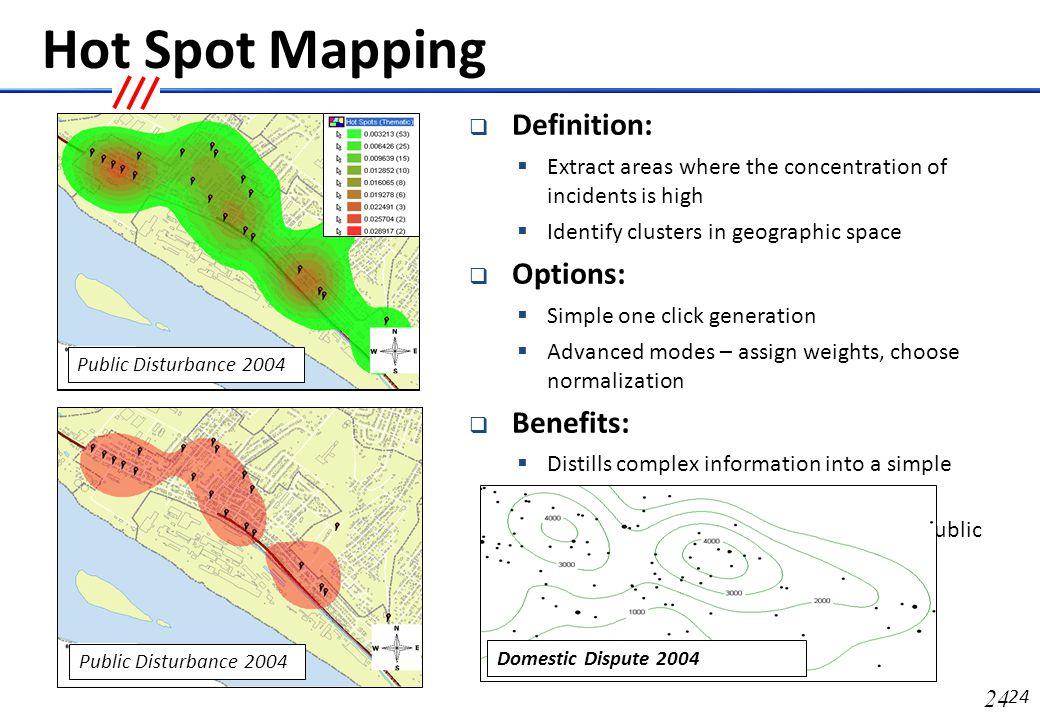 Hotspot Analysis