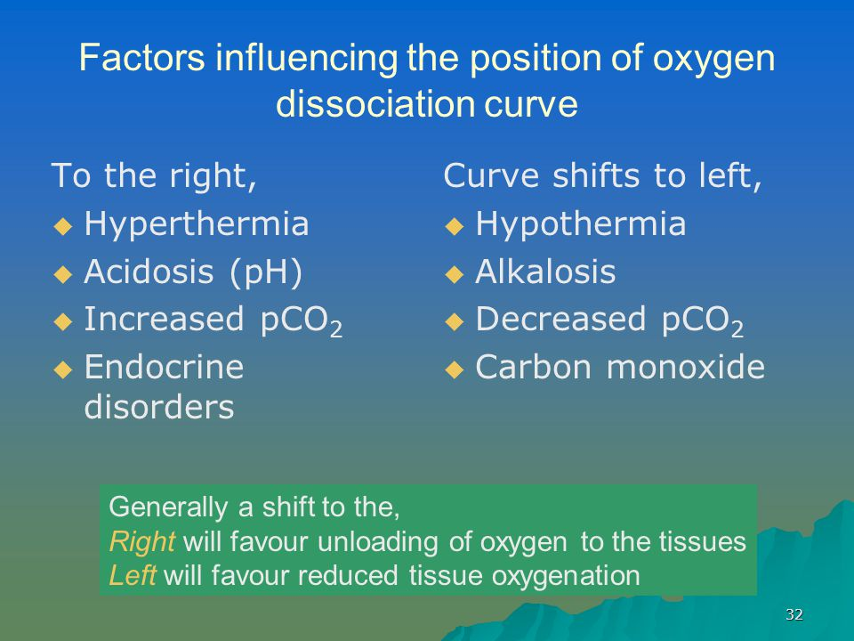 Factors influencing the position of oxygen dissociation curve