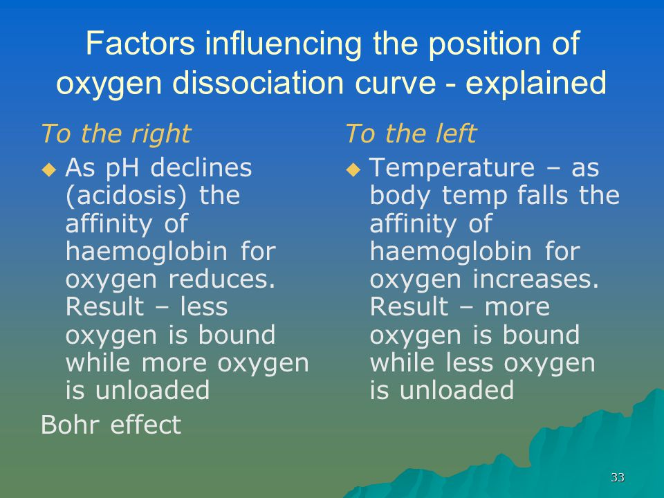 Factors influencing the position of oxygen dissociation curve - explained