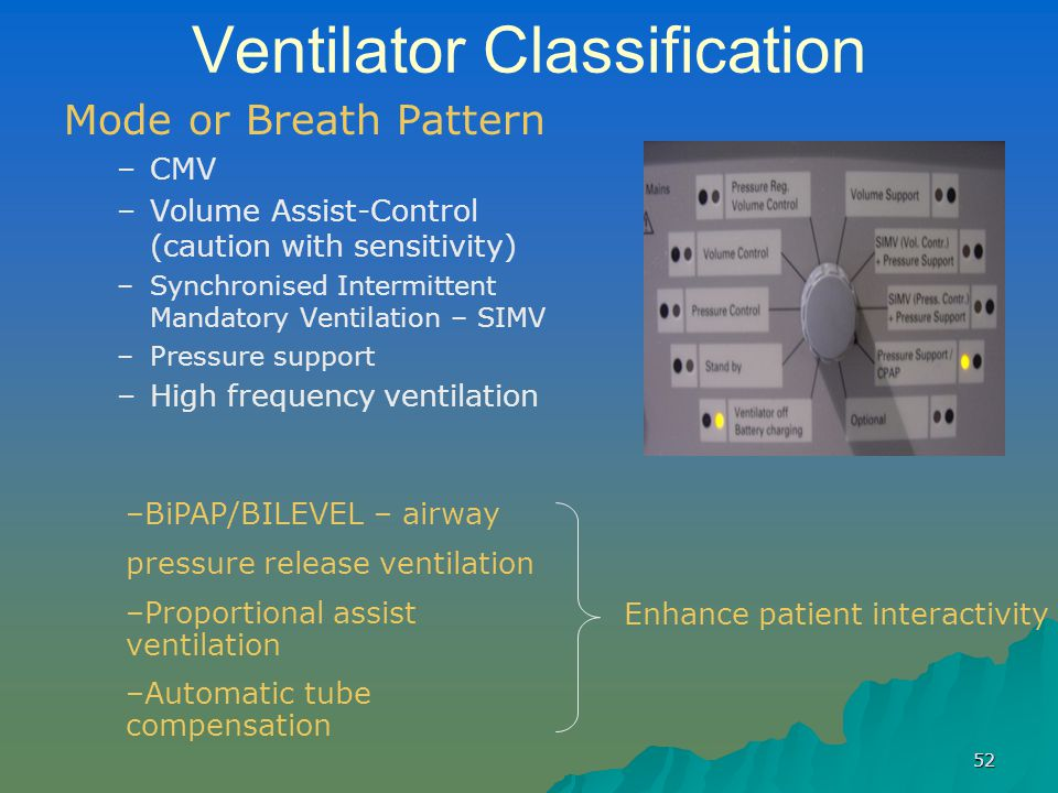 Ventilator Classification