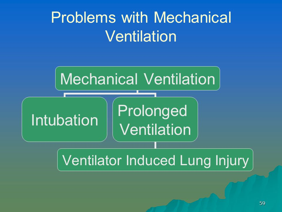 Problems with Mechanical Ventilation