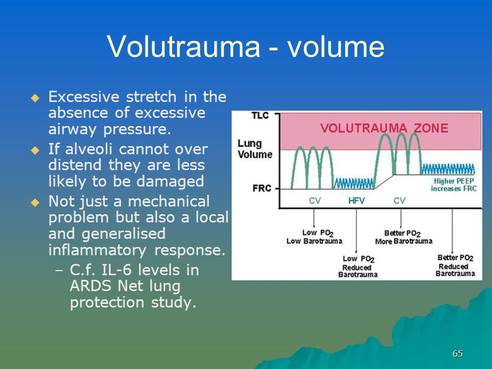 Volutrauma - volume Excessive stretch in the absence of excessive airway pressure. If alveoli cannot over distend they are less likely to be damaged.