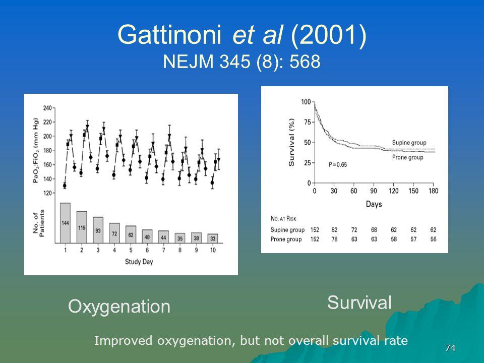 Gattinoni et al (2001) NEJM 345 (8): 568