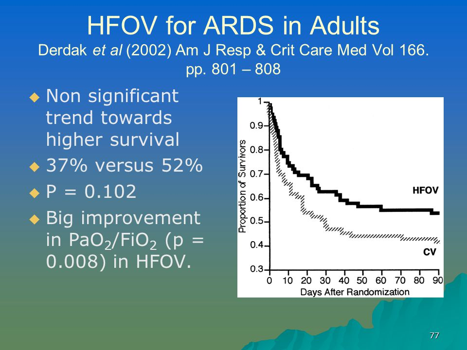 HFOV for ARDS in Adults Derdak et al (2002) Am J Resp & Crit Care Med Vol 166. pp. 801 – 808