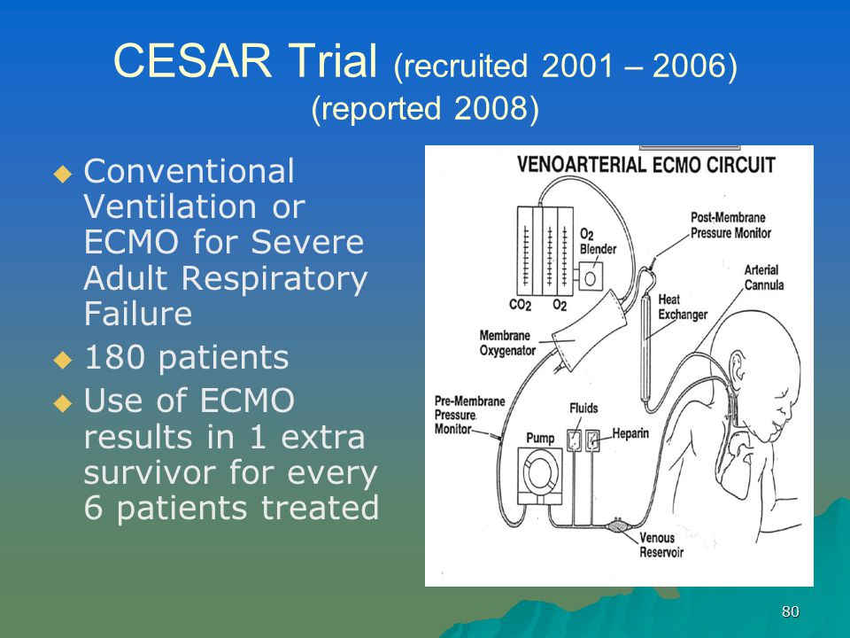 CESAR Trial (recruited 2001 – 2006) (reported 2008)