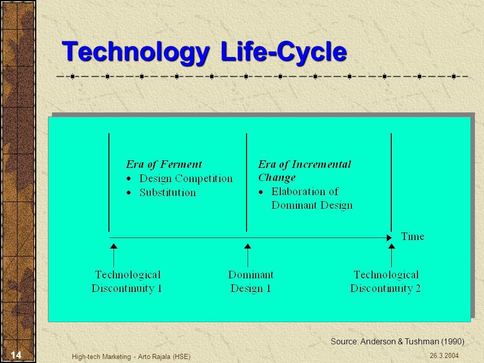Technology Life-Cycle