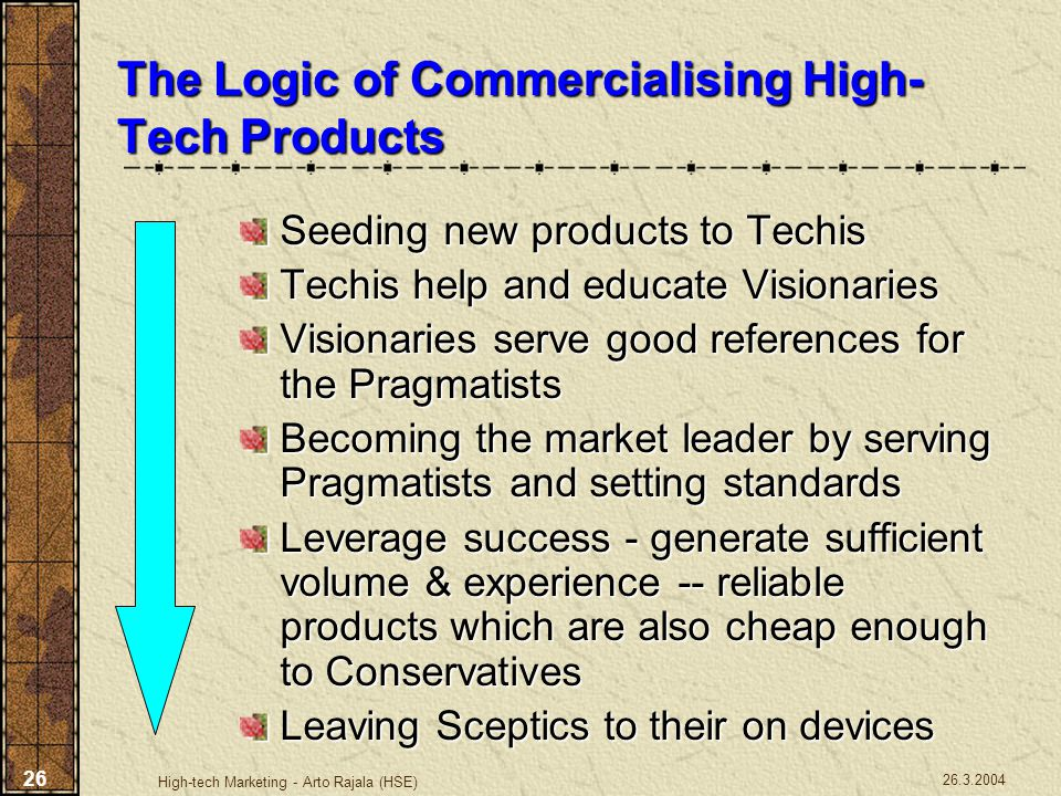The Logic of Commercialising High-Tech Products