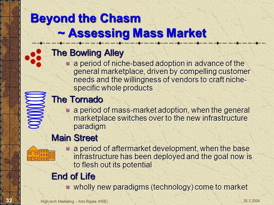 Beyond the Chasm ~ Assessing Mass Market