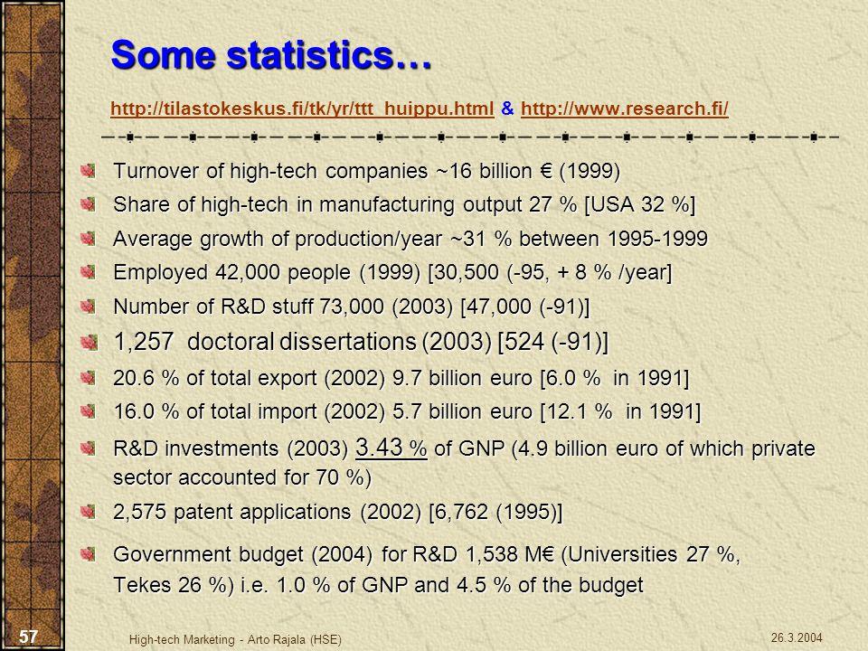 Some statistics… http://tilastokeskus. fi/tk/yr/ttt_huippu