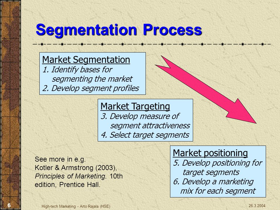 Segmentation Process Market Segmentation Market Targeting