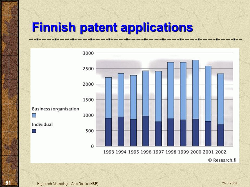 Finnish patent applications