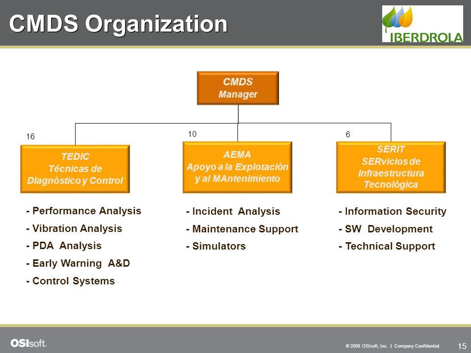 CMDS Organization CMDS - Performance Analysis - Vibration Analysis
