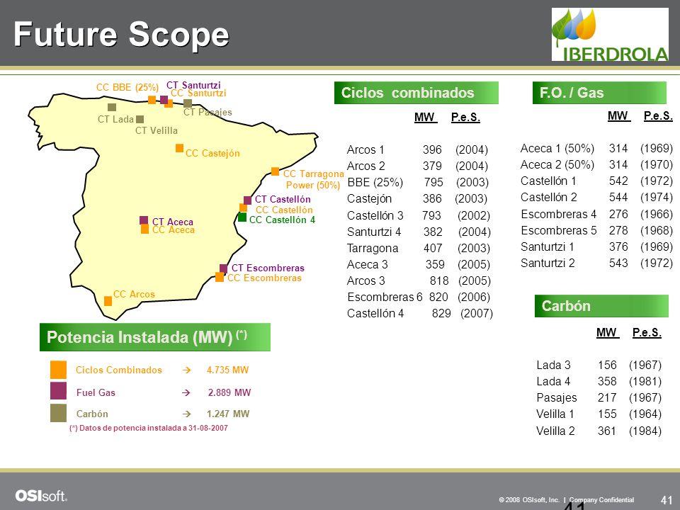 Future Scope -41- Potencia Instalada (MW) (*) Ciclos combinados