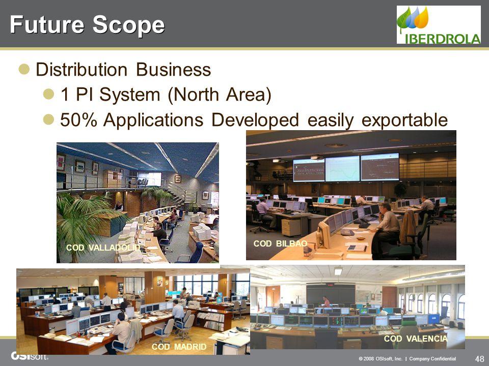 Future Scope Distribution Business 1 PI System (North Area)