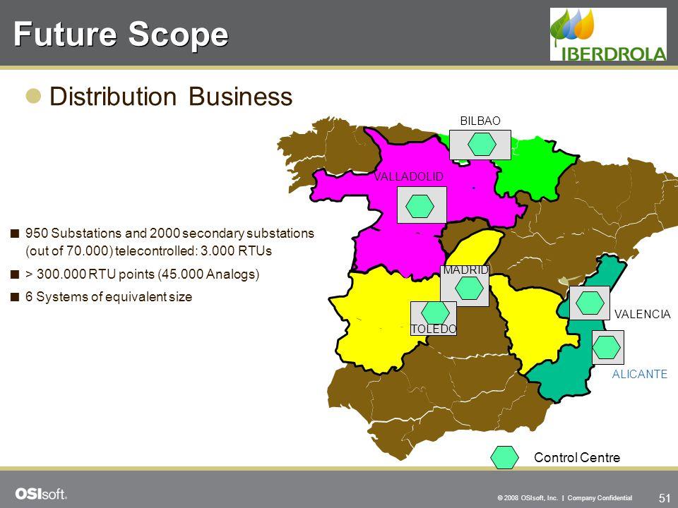 Future Scope Distribution Business