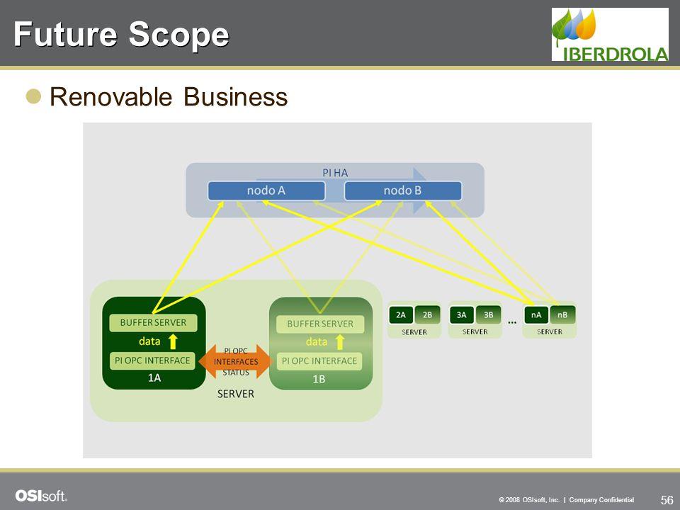 Future Scope Renovable Business