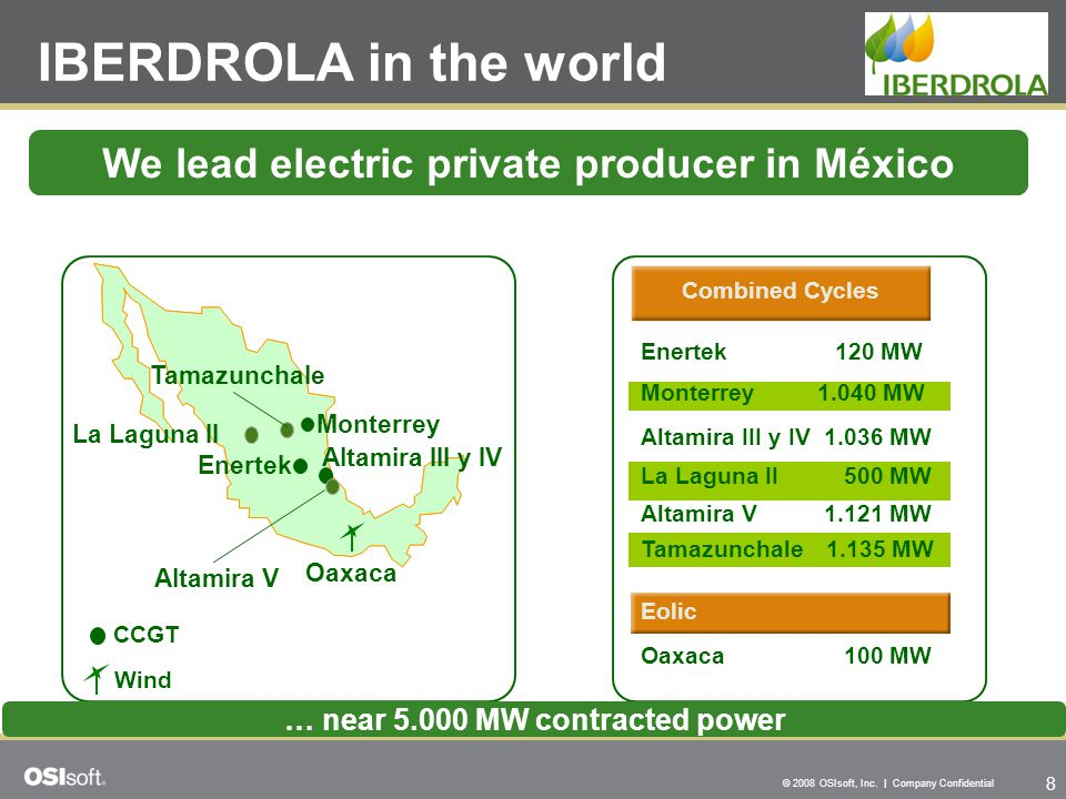 IBERDROLA in the world We lead electric private producer in México