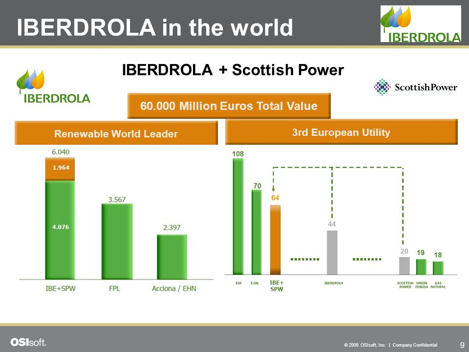 60.000 Million Euros Total Value Renewable World Leader