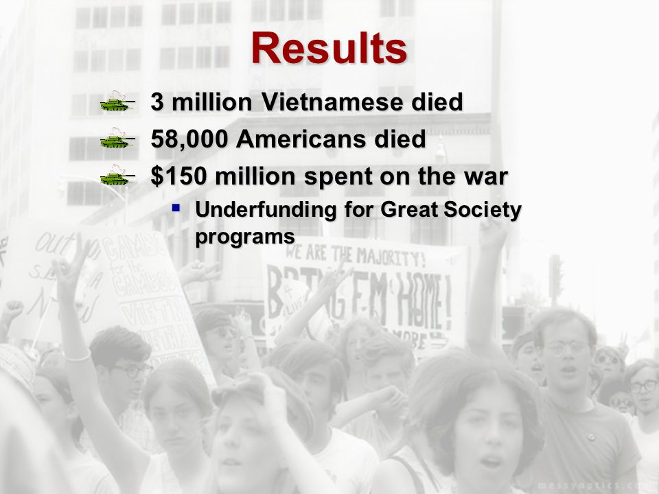 Results 3 million Vietnamese died 58,000 Americans died