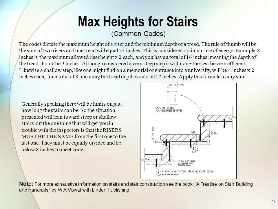 Max Heights for Stairs (Common Codes)