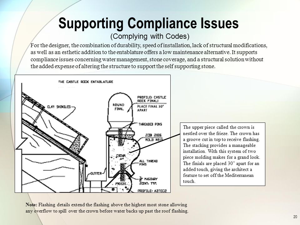 Supporting Compliance Issues